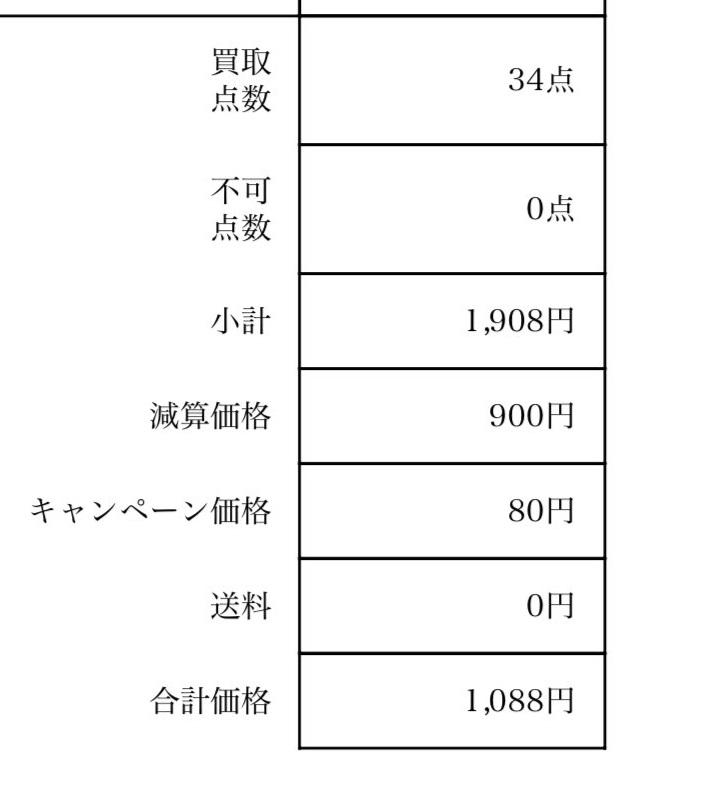 BUY王査定結果の詳細