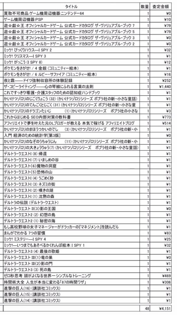 買取王子の査定金額の内訳1