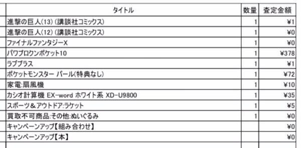 買取王子の査定金額の内訳2